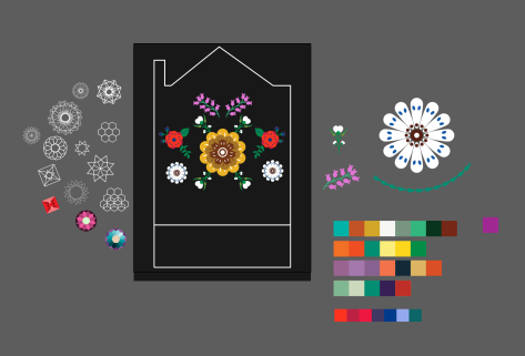 Rendering flowers + patterns